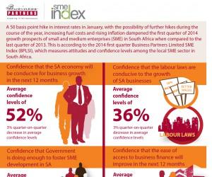 BPLSI Q1 2014 infographic.png