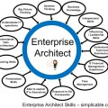 enterprise-architect12927869468331[1].jpg
